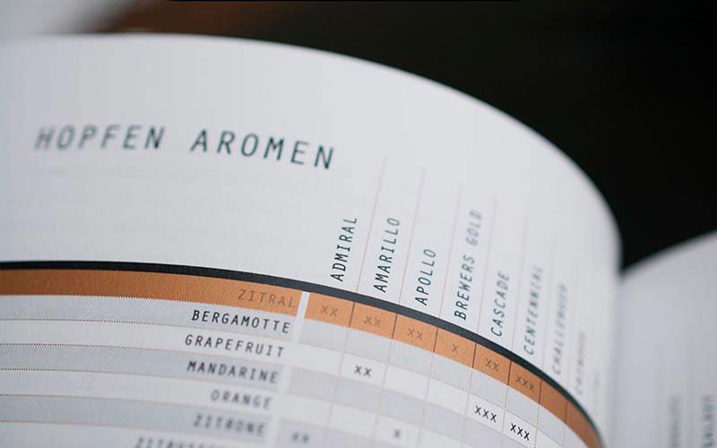 Editienne Grafikdesign - Kommunikationsdesign Berlin- Buchgestaltung Cocktailian 3- Bier&Craft 161