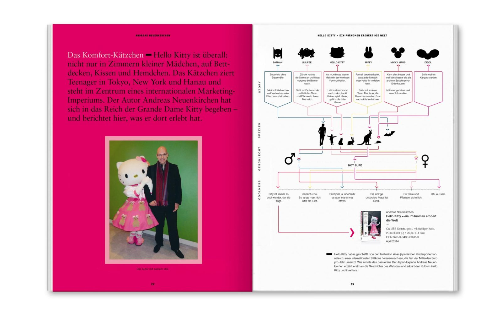 Editienne Grafikdesign - Kommunikationsdesign Berlin- Editorial Design Verlagskommunikation 21