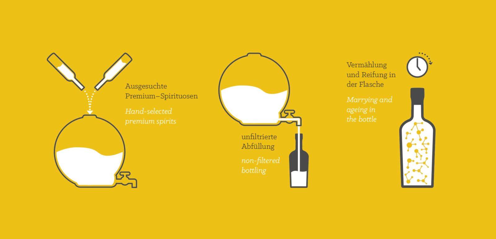 editienne Kommunkationsdesign- Brand Packaging Re-Design 8