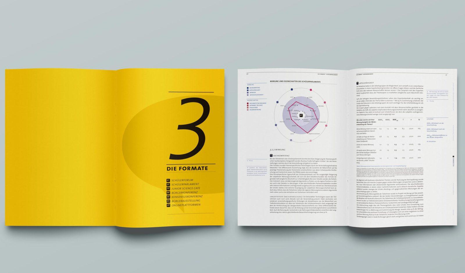 Editienne Grafikdesign - Kommunikationsdesign Berlin- Corporate Publishing Editorial Design Wissenschaft im Dialog 19