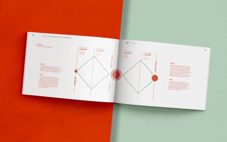 Buchinnengestaltung, Design, Kommunikationsdesign, Grafikdesign